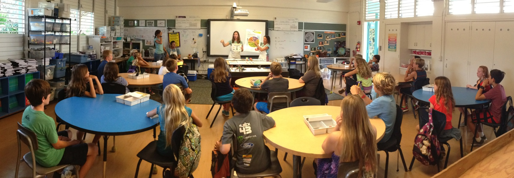 Our 'Aina in the Schools Docents Teach Nutrition Lessons to the 6th Grade